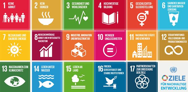 Die 17 Ziele der Agenda 2030 - Logos